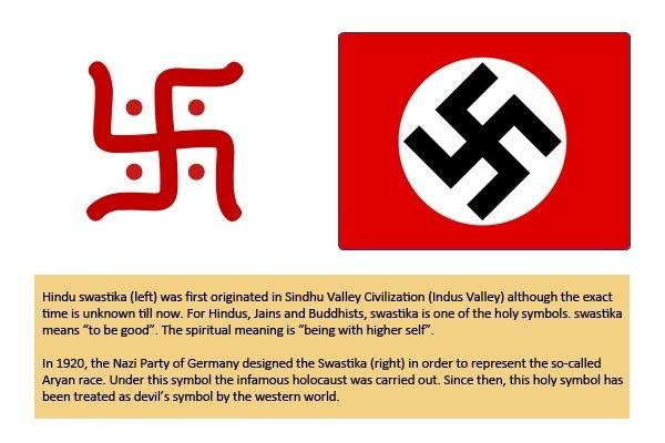 Swastika Origin History And Interpretation Mythology